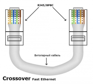 obgimka_crossover_fast_ethernet